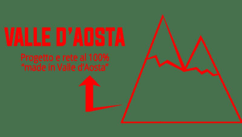 Valle d'Aosta Glass la rete valdostana di vetri auto