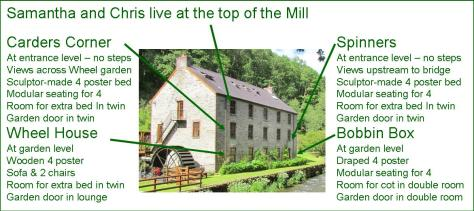 The mill has four spacious, fully central heated, self contained apartments, each sleeping four people