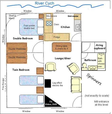spinners floor plan