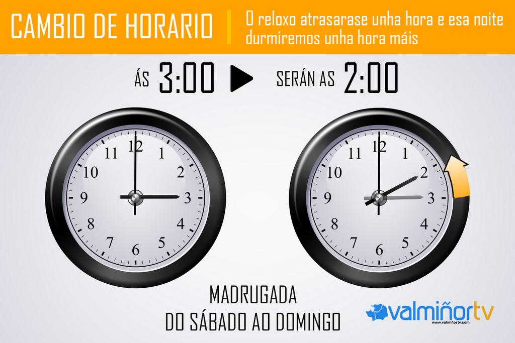 CAMBIO DE HORARIO OUTUBRO