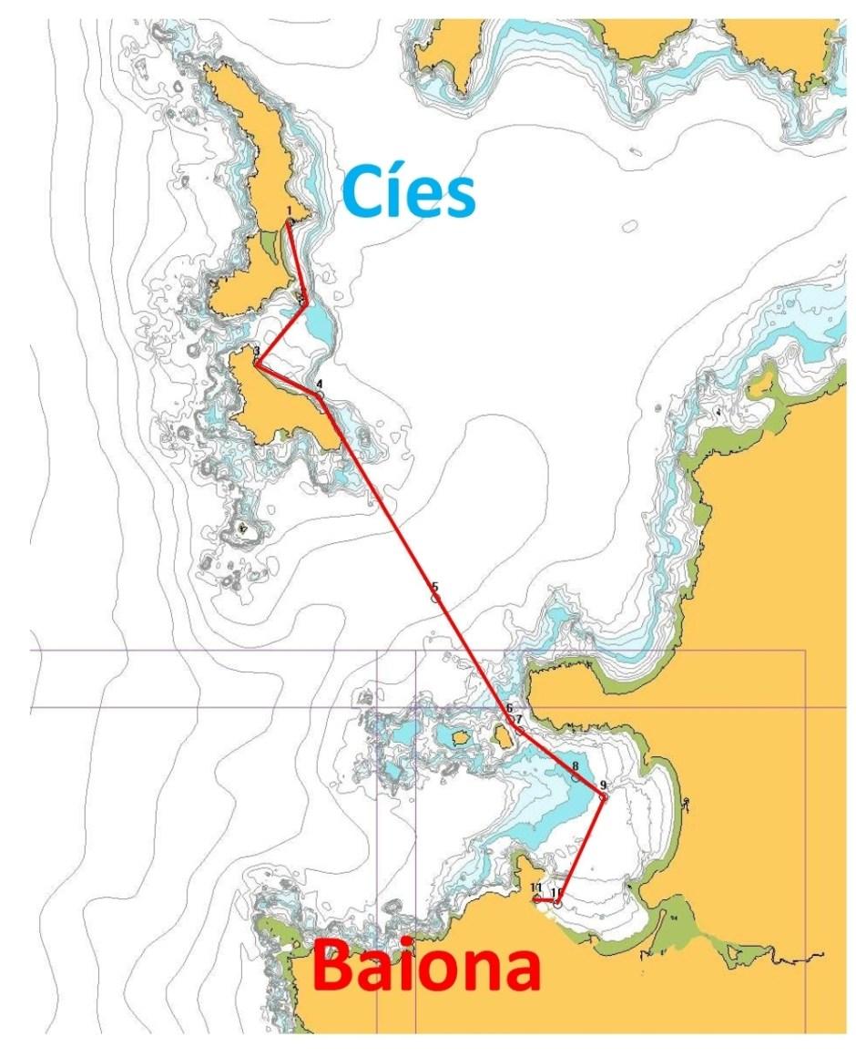 2018-09-05 - Plano Triple Corona Illas Cíes-Baiona