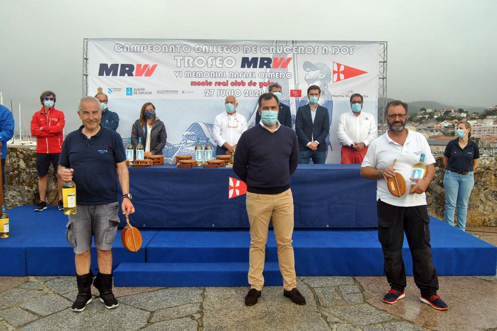 2020-06-27 – 4_Maija_Campeon Trofeo MRW J80_© Clara Giraldo