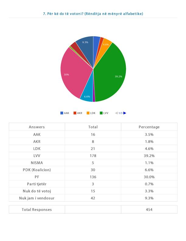 sondazhi7