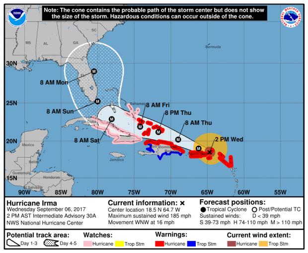 Hurricane Irma Forecast