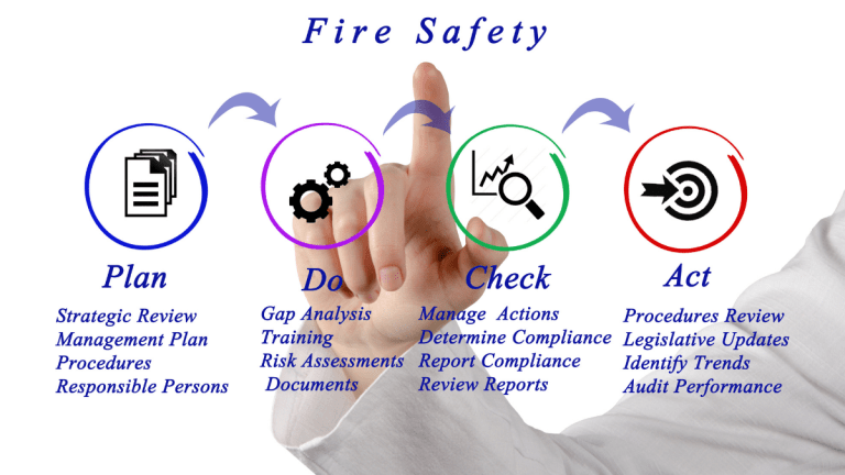 Fire Safety Scenario in Indian Hospitals