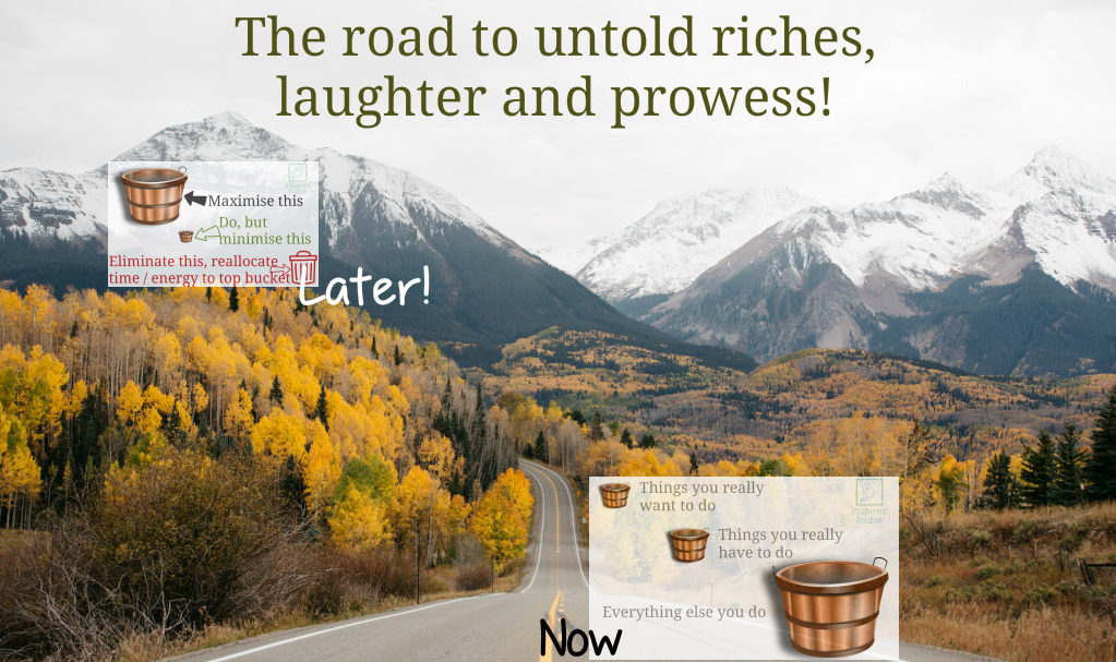 The Road to Untold Riches
