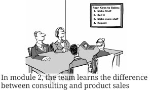 Product Sales