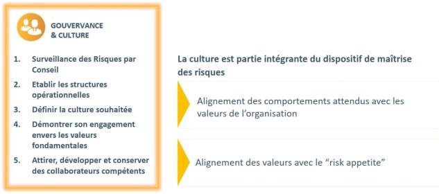 Gouvernance & Culture