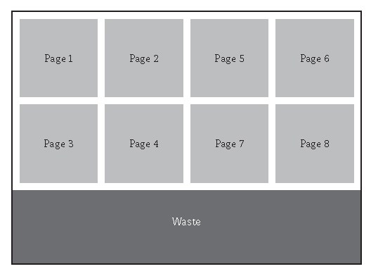 paper-size-waste-3