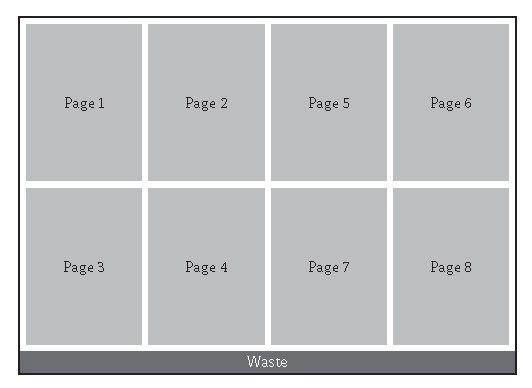 paper-size-waste-5