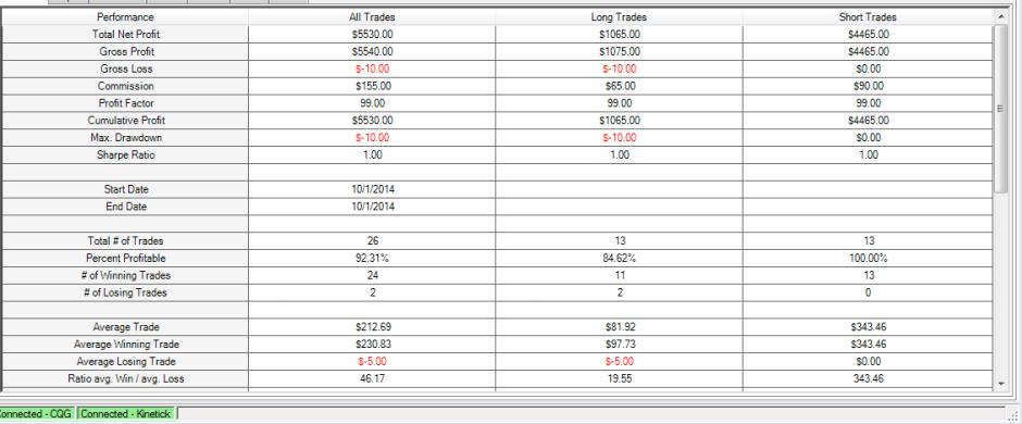 valutrader nodetrader results