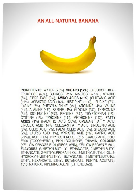 Vamers - FYI - Infographics - What if Natural products had Ingredient Labels - Natural Banana