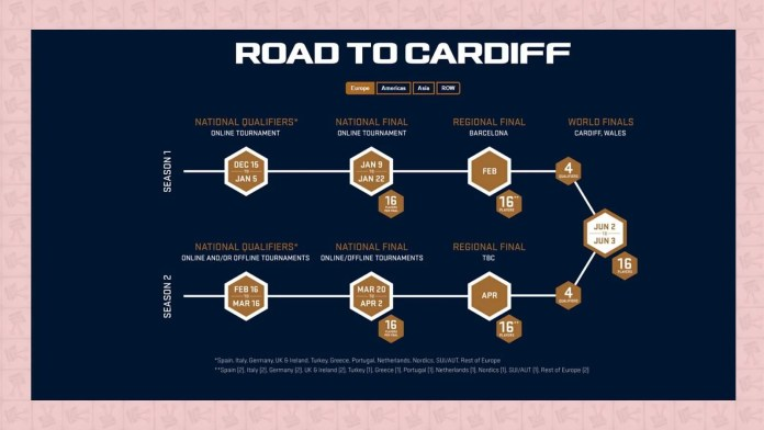 Vamers - FYI - Video Gaming - PES League Road to Cardiff announced with huge prize pool - 01
