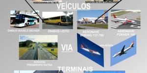 Concorrência Áereo 1.1 - Ônibus ou avião? Bastidores do setor rodoviário e aéreo de passageiros