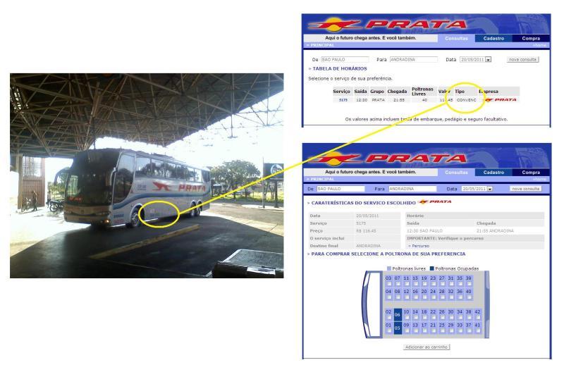 Expresso de Prata 1 - Serviço Semi Leito – Conceitos sobre esta categoria de transporte rodoviário