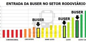 BUSER e TRANSPORTE COLETIVO 2 - Buser e transporte clandestino – Duas realidades para o transporte alternativo de passageiros