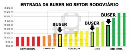 BUSER e TRANSPORTE COLETIVO 2 300x121 - Buser e transporte clandestino – Duas realidades para o transporte alternativo de passageiros