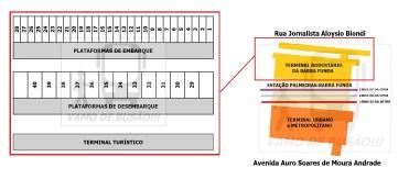 ESQUEMA DAS PLATAFORMAS DA BARRA FUNDA 300x132 - Rodoviárias de São Paulo – Informações úteis. sobre os 3 (três) terminais rodoviários da capital paulista