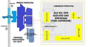 Localização da Ala Sul dos Guichês das empresas no TIETE 300x160 - Rodoviárias de São Paulo – Informações úteis. sobre os 3 (três) terminais rodoviários da capital paulista