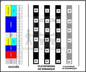 MINI ESQUEMA DO JABAQUARA 300x250 - Rodoviárias de São Paulo – Informações úteis. sobre os 3 (três) terminais rodoviários da capital paulista