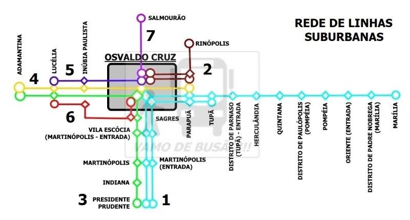 Rede de Linhas Suburbanas 1 - Rodoviária de Osvaldo Cruz – Um pouco do interior paulista