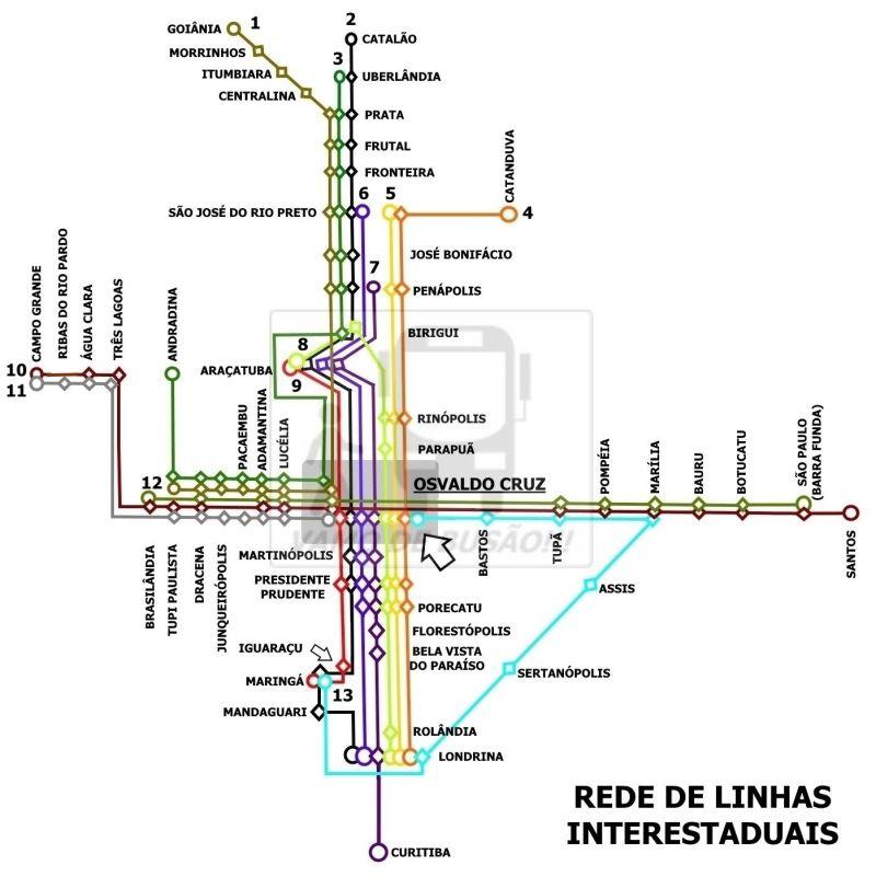 Rede de Linhas interestaduais - Rodoviária de Osvaldo Cruz – Um pouco do interior paulista