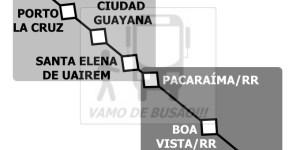 Rota Manaus Caracas - Ligação rodoviária Brasil – Venezuela. Linha Manaus (AM) à Caracas (VNZ)