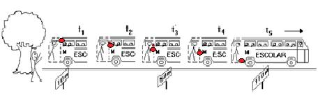 Referencial Õnibus bola