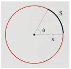 Círculo movimento circular