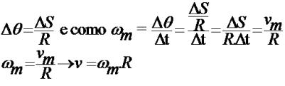 Equação velocidade angular média do movimento circular