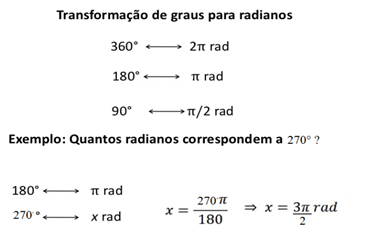 Transformação de graus para radiano no movimento circular