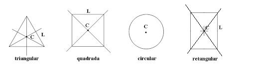 centro-geometrico