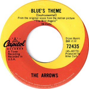 Blues Theme by the Arrows