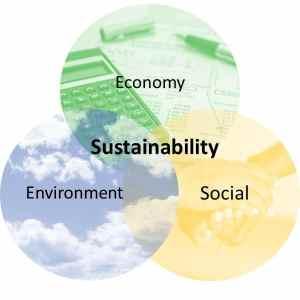 sustainability vanderbilt bijl online