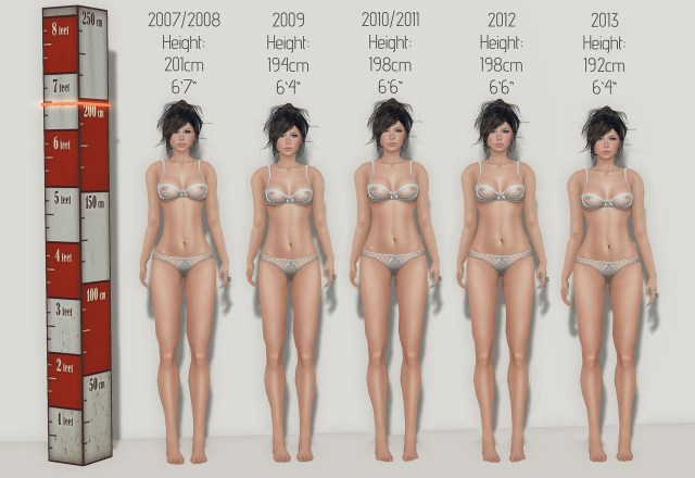diagram of the evolution of Strawberry Singh's shape over the years