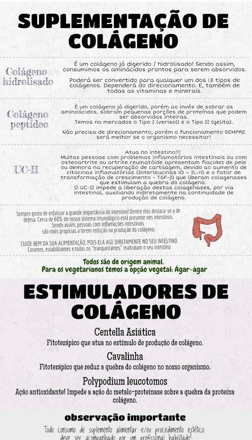 Colágenos-e-UCII-vanessalobatonutricionista-atualizadol Colágenos e as suas novas opções, um resumo prático!