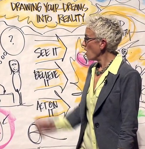 visual-thinking-drawing-your-future