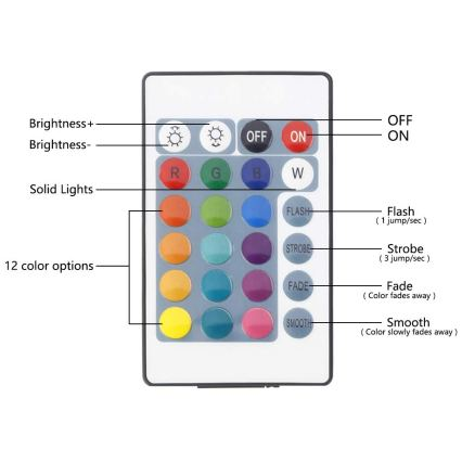 remote controlled led lights