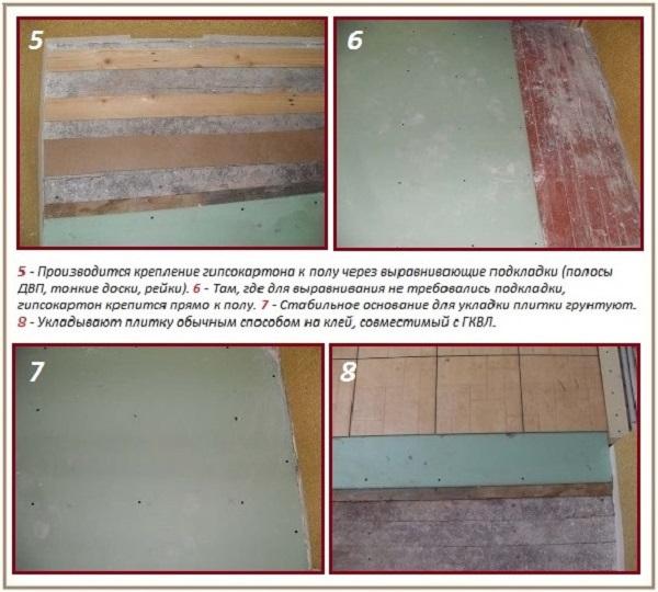Gypsum Carton Podo sotto la piastrella (parte 2)