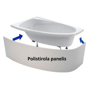 Paneļi vannām