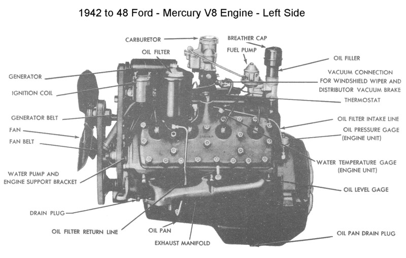 Flathead Parts Drawings-Engines