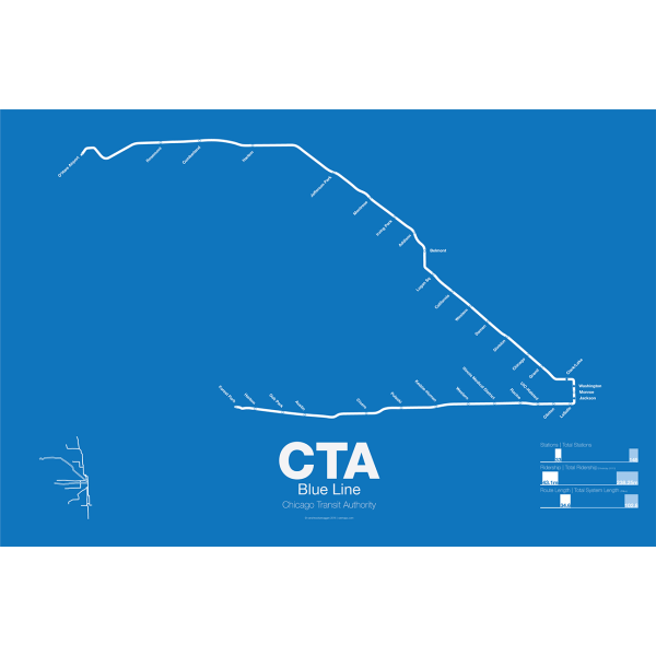 CTA Blue Line