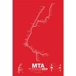 IRT 7th Ave Line 1/2/3 Subway Poster
