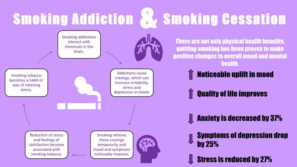 smoking addiction