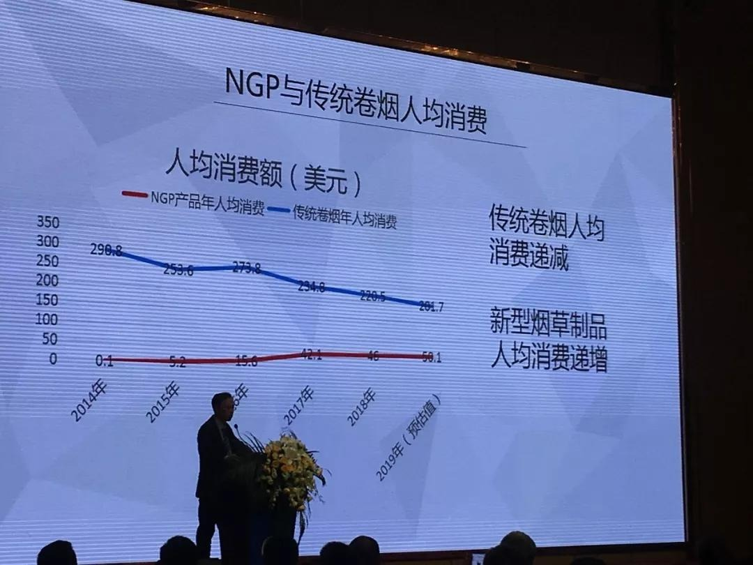 Chances and Crisis in vape industry in China