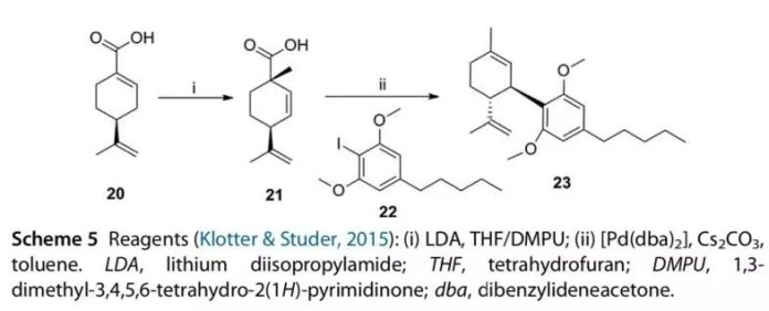 Optimal synthesis of CBD