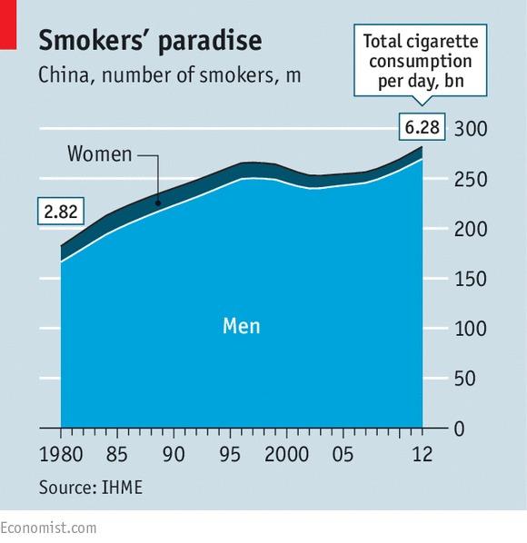 smoker's paradise
