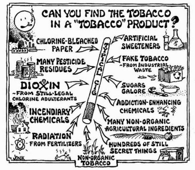 Find+Tobacco