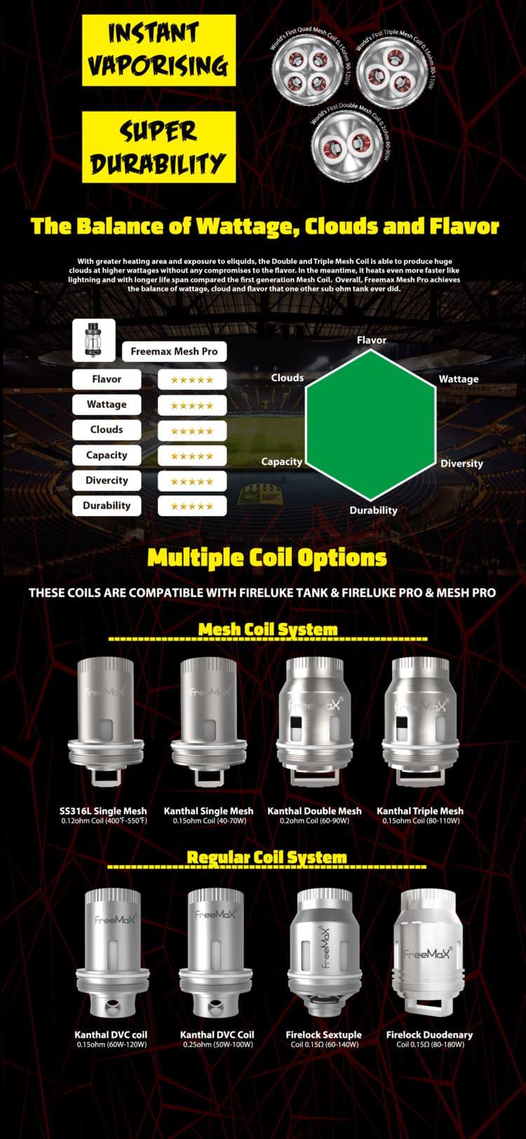FreeMax Mesh Pro Tank 7 Kanthal Coils