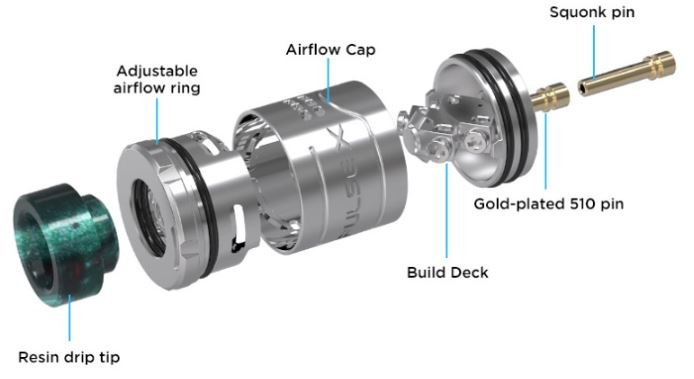 Vandy Vape Pulse X BF RDA detachable structure